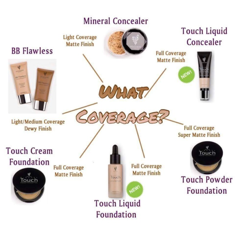 Which younique foundation is right for you my younique life for Different foundations